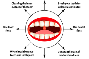 Common Barriers to Proper Dental Care
